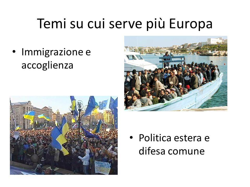 Temi su cui serve più Europa Immigrazione e accoglienza Politica estera e difesa comune