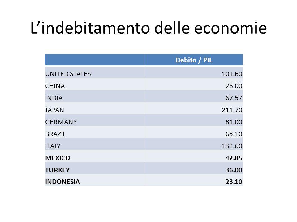 Peraltro la UE unita oggi è la prima economia mondiale .