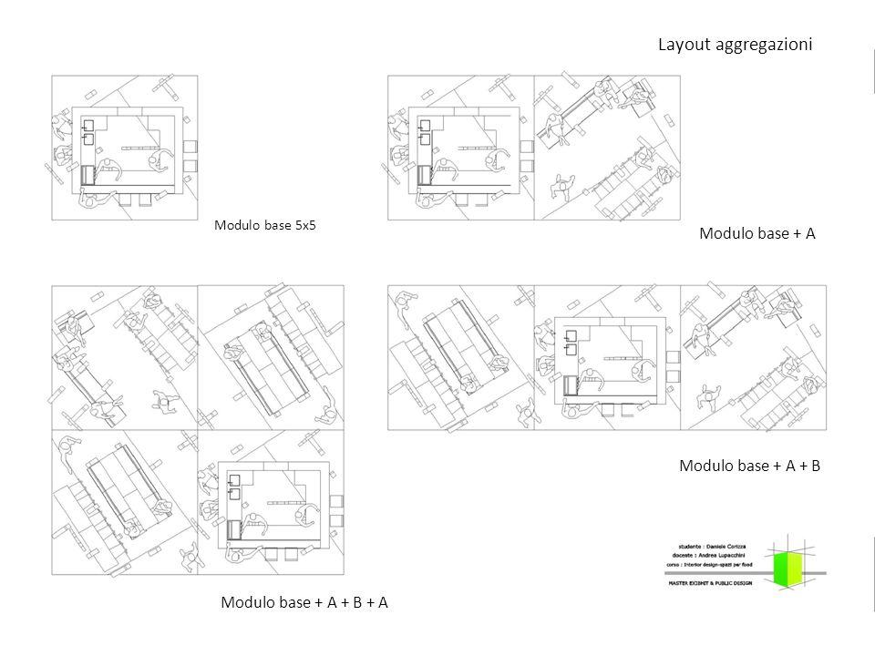Layout aggregazioni Modulo base 5x5 Modulo base + A Modulo base + A + B Modulo base + A + B + A