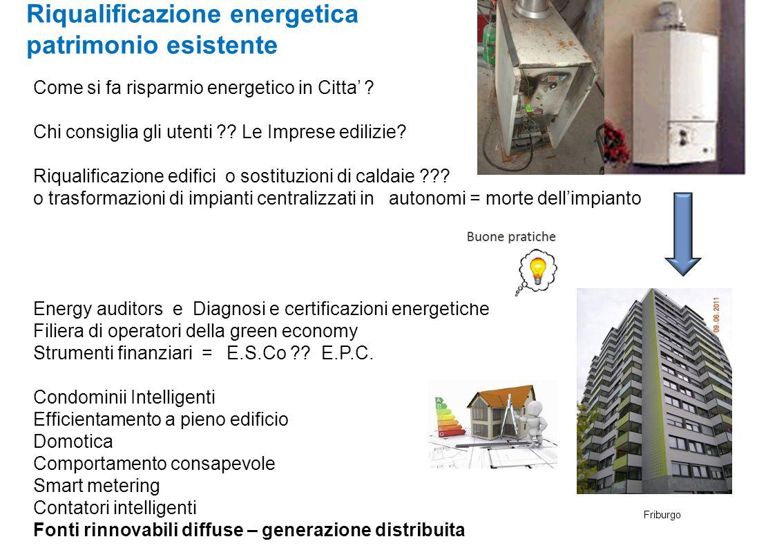 Riqualificazione energetica patrimonio esistente Come si fa risparmio energetico in Citta' .