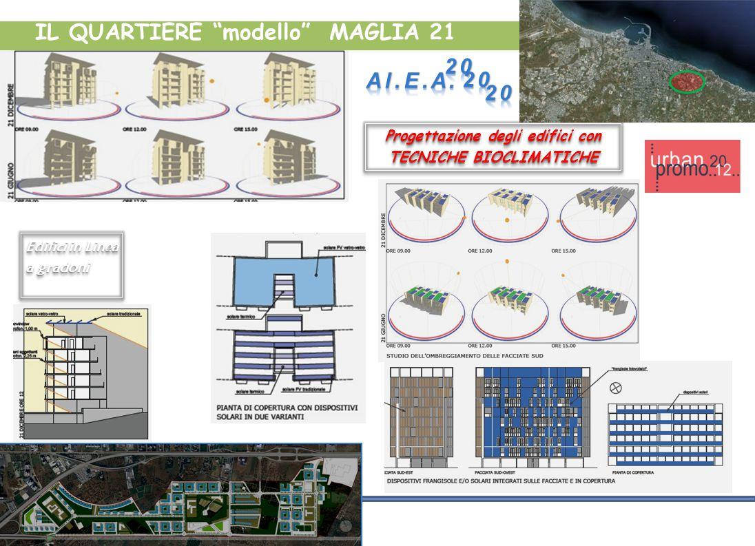 IL QUARTIERE modello MAGLIA 21 Progettazione degli edifici con TECNICHE BIOCLIMATICHE Progettazione degli edifici con TECNICHE BIOCLIMATICHE Edifici in Linea a gradoni Edifici in Linea a gradoni