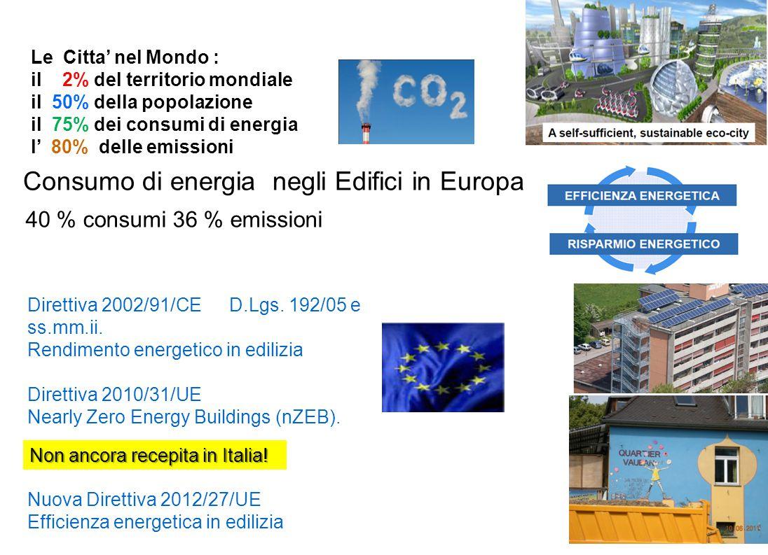 Consumo di energia negli Edifici in Europa Non ancora recepita in Italia.