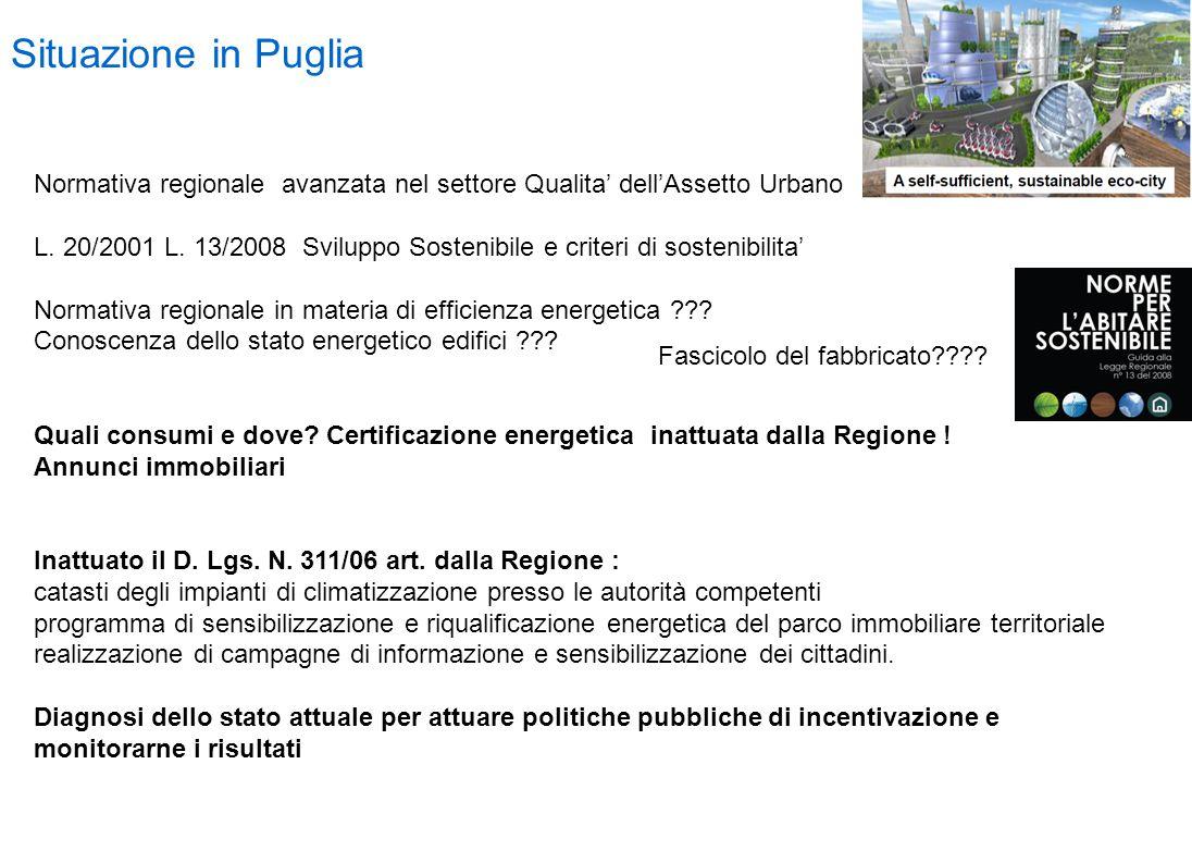 Situazione in Puglia Normativa regionale avanzata nel settore Qualita' dell'Assetto Urbano L.