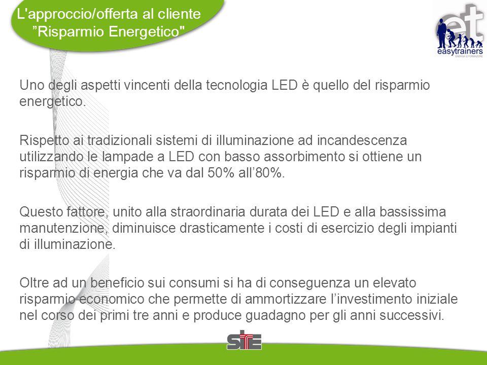 L approccio/offerta al cliente Risparmio Energetico Uno degli aspetti vincenti della tecnologia LED è quello del risparmio energetico.