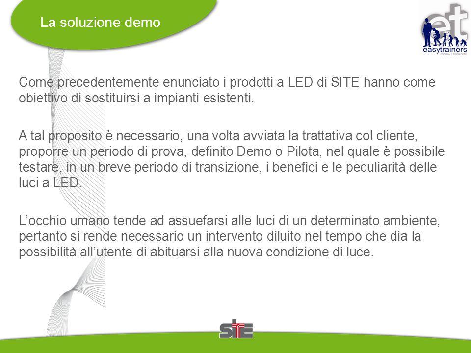 La soluzione demo Come precedentemente enunciato i prodotti a LED di SITE hanno come obiettivo di sostituirsi a impianti esistenti.