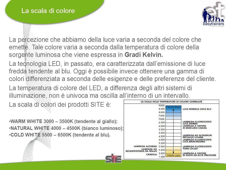La scala di colore La percezione che abbiamo della luce varia a seconda del colore che emette.