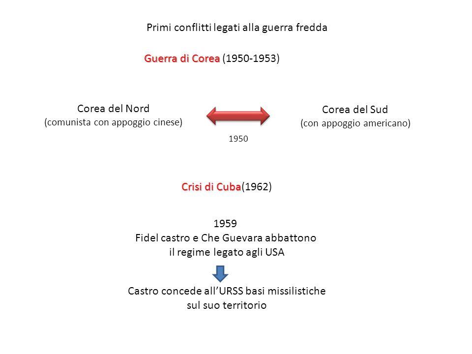 Primi conflitti legati alla guerra fredda Guerra di Corea Guerra di Corea (1950-1953) Corea del Nord (comunista con appoggio cinese) Corea del Sud (co