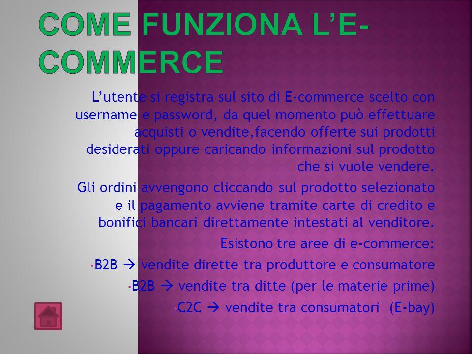 L'utente si registra sul sito di E-commerce scelto con username e password, da quel momento può effettuare acquisti o vendite,facendo offerte sui prod