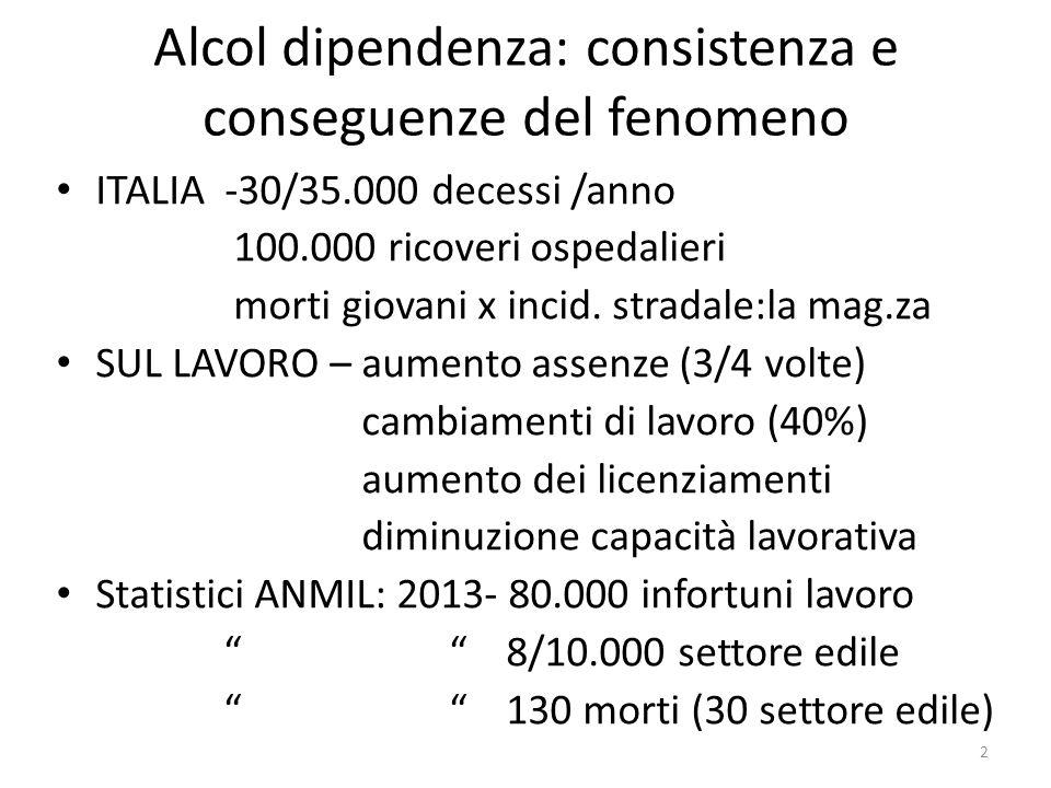 Alcol dipendenza: consistenza e conseguenze del fenomeno ITALIA -30/35.000 decessi /anno 100.000 ricoveri ospedalieri morti giovani x incid. stradale: