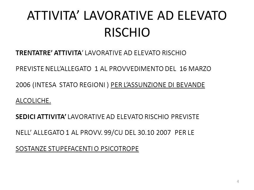 ATTIVITA' LAVORATIVE AD ELEVATO RISCHIO TRENTATRE' ATTIVITA' LAVORATIVE AD ELEVATO RISCHIO PREVISTE NELL'ALLEGATO 1 AL PROVVEDIMENTO DEL 16 MARZO 2006