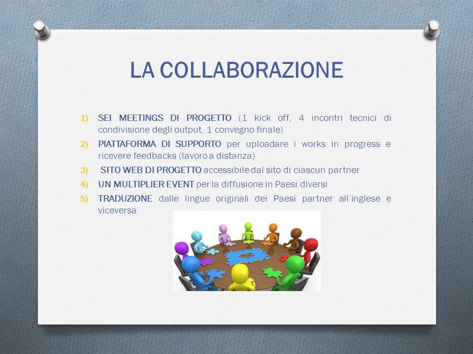 LA COLLABORAZIONE 1) SEI MEETINGS DI PROGETTO (1 kick off, 4 incontri tecnici di condivisione degli output, 1 convegno finale) 2) PIATTAFORMA DI SUPPORTO per uploadare i works in progress e ricevere feedbacks (lavoro a distanza) 3) SITO WEB DI PROGETTO accessibile dal sito di ciascun partner 4) UN MULTIPLIER EVENT per la diffusione in Paesi diversi 5) TRADUZIONE dalle lingue originali dei Paesi partner all'inglese e viceversa