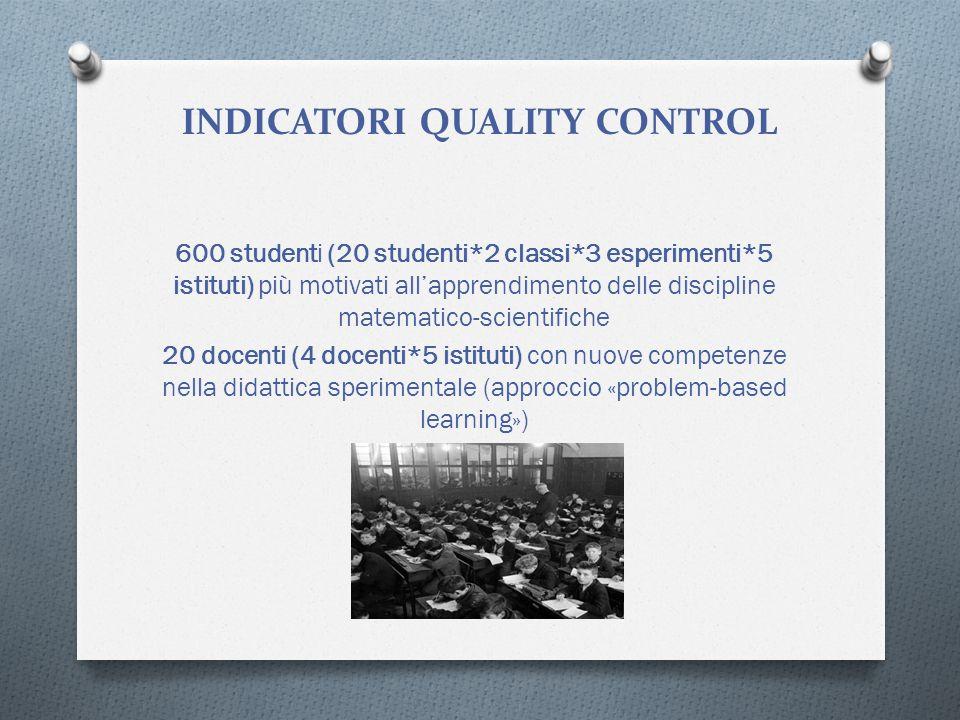 INDICATORI QUALITY CONTROL 600 studenti (20 studenti*2 classi*3 esperimenti*5 istituti) più motivati all'apprendimento delle discipline matematico-scientifiche 20 docenti (4 docenti*5 istituti) con nuove competenze nella didattica sperimentale (approccio «problem-based learning»)