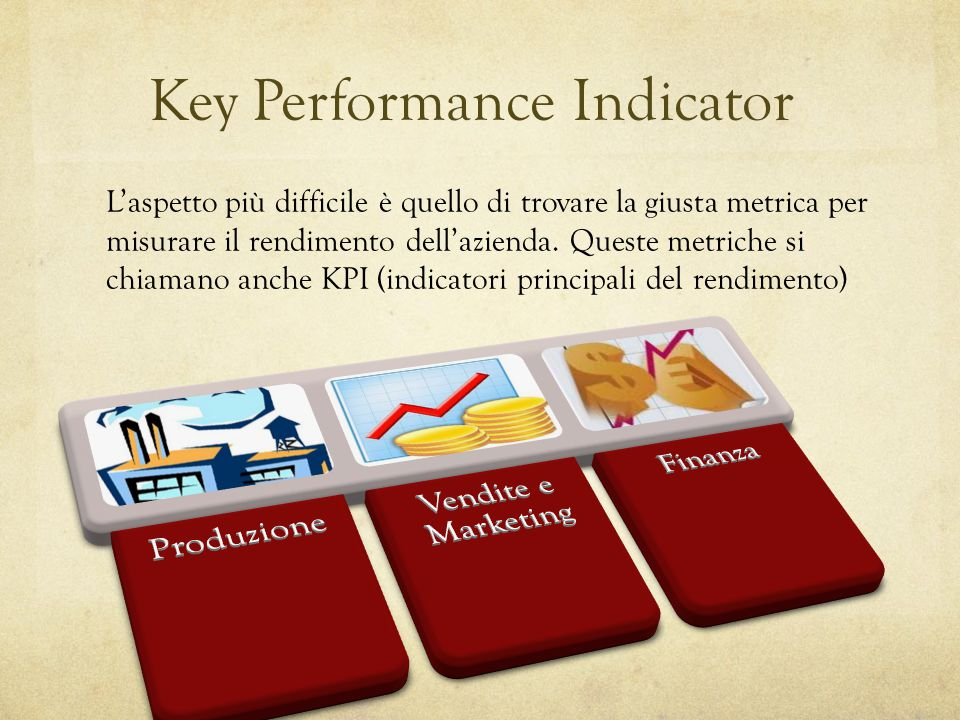 Key Performance Indicator L'aspetto più difficile è quello di trovare la giusta metrica per misurare il rendimento dell'azienda. Queste metriche si ch