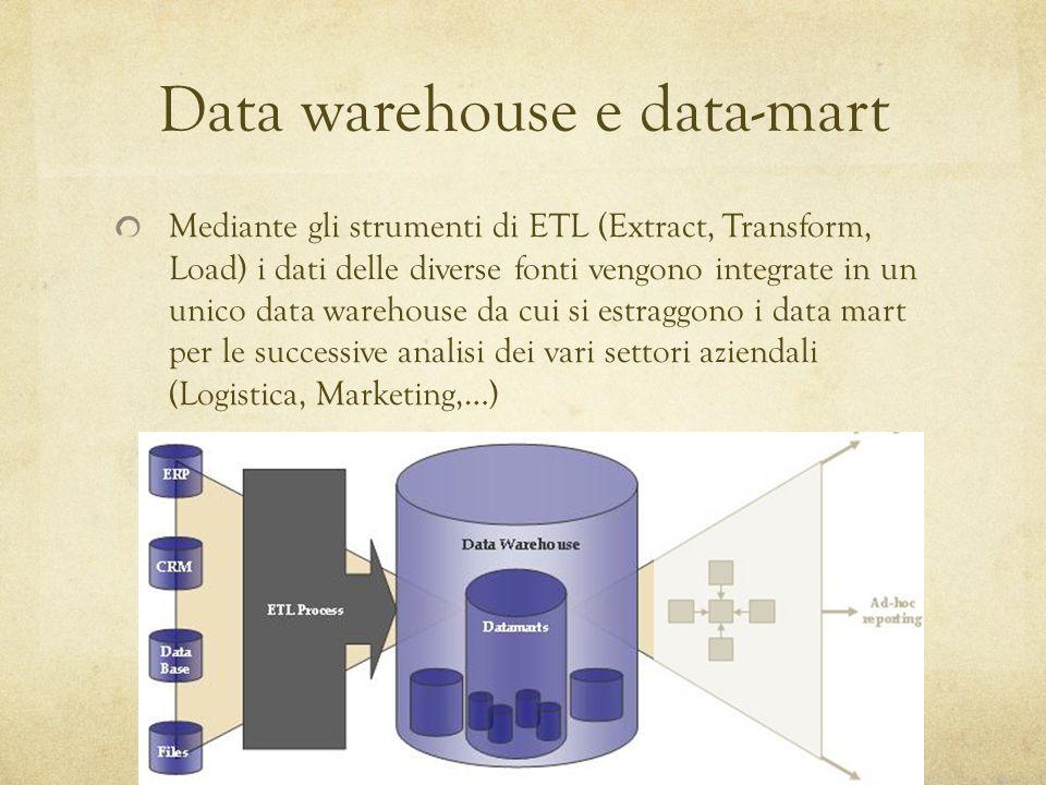Data warehouse e data-mart Mediante gli strumenti di ETL (Extract, Transform, Load) i dati delle diverse fonti vengono integrate in un unico data ware