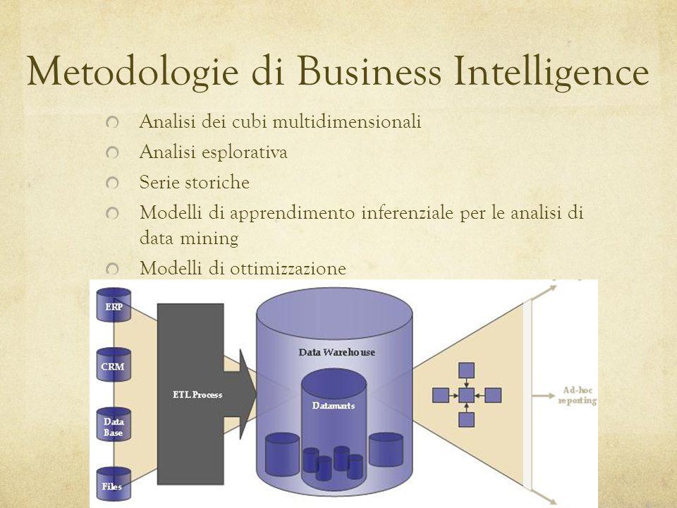 Metodologie di Business Intelligence Analisi dei cubi multidimensionali Analisi esplorativa Serie storiche Modelli di apprendimento inferenziale per l