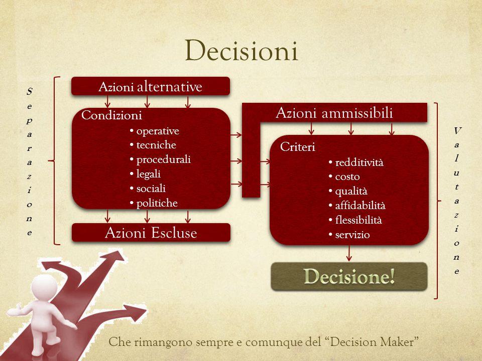 """Decisioni Che rimangono sempre e comunque del """"Decision Maker"""" Azioni alternative Condizioni operative tecniche procedurali legali sociali politiche C"""
