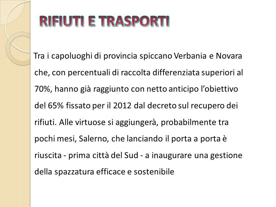 Tra i capoluoghi di provincia spiccano Verbania e Novara che, con percentuali di raccolta differenziata superiori al 70%, hanno già raggiunto con netto anticipo l'obiettivo del 65% fissato per il 2012 dal decreto sul recupero dei rifiuti.