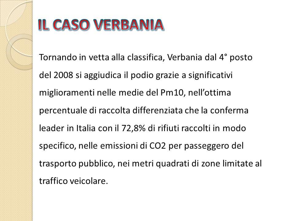 Tornando in vetta alla classifica, Verbania dal 4° posto del 2008 si aggiudica il podio grazie a significativi miglioramenti nelle medie del Pm10, nell'ottima percentuale di raccolta differenziata che la conferma leader in Italia con il 72,8% di rifiuti raccolti in modo specifico, nelle emissioni di CO2 per passeggero del trasporto pubblico, nei metri quadrati di zone limitate al traffico veicolare.