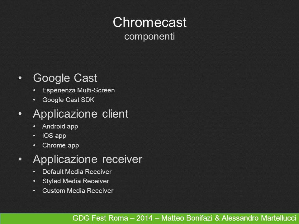 Chromecast componenti Google Cast Esperienza Multi-Screen Google Cast SDK Applicazione client Android app iOS app Chrome app Applicazione receiver Def