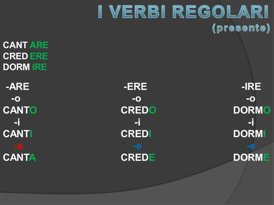 -ARE -ERE -IRE -iamo -iamo -iamo CANTIAMOCREDIAMO DORMIAMO -ate -ete -ite CANTATE CREDETE DORMITE -ano -ono -ono CANTANO CREDONO DORMONO ARE ERE IRE The third-person plural conjugation of each verb ALWAYS backs up their stress by one syllable