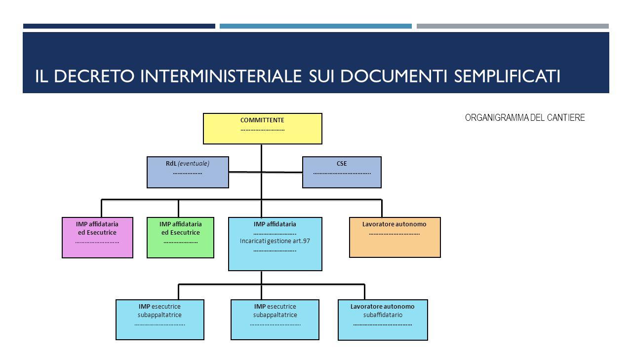 IL DECRETO INTERMINISTERIALE SUI DOCUMENTI SEMPLIFICATI COMMITTENTE ……………………… CSE ……………………………..