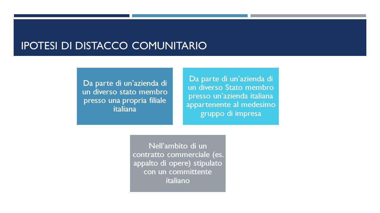 IPOTESI DI DISTACCO COMUNITARIO Da parte di un'azienda di un diverso stato membro presso una propria filiale italiana Da parte di un'azienda di un div