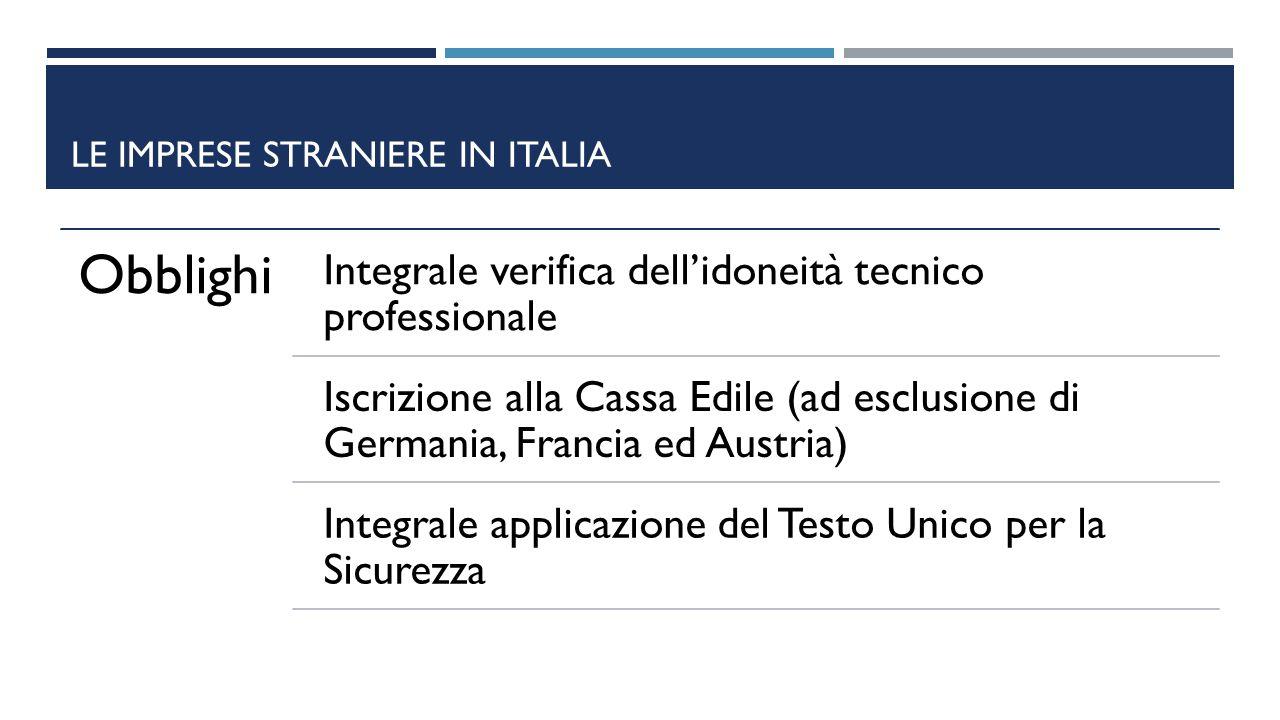 Obblighi Integrale verifica dell'idoneità tecnico professionale Iscrizione alla Cassa Edile (ad esclusione di Germania, Francia ed Austria) Integrale applicazione del Testo Unico per la Sicurezza