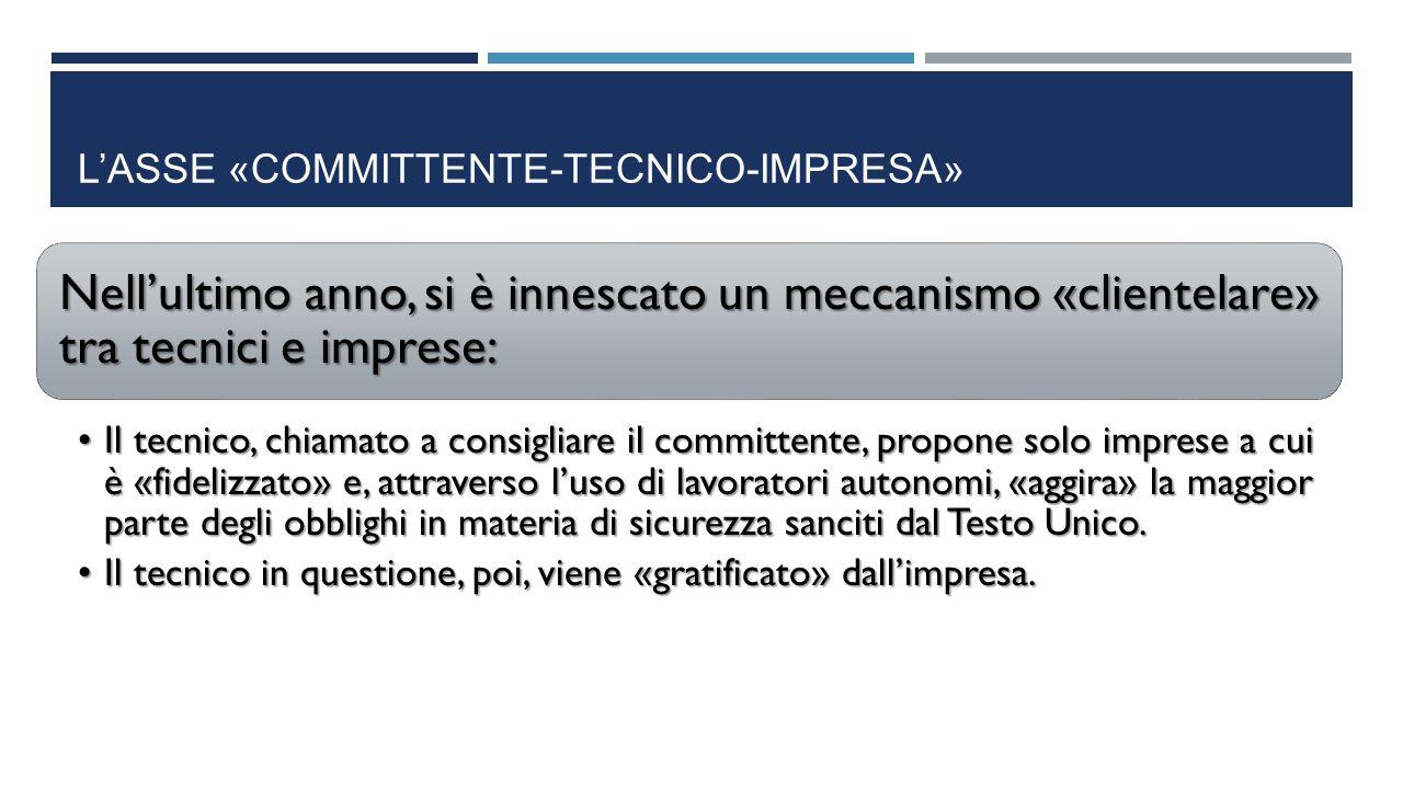 L'ASSE «COMMITTENTE-TECNICO-IMPRESA» Nell'ultimo anno, si è innescato un meccanismo «clientelare» tra tecnici e imprese: Il tecnico, chiamato a consigliare il committente, propone solo imprese a cui è «fidelizzato» e, attraverso l'uso di lavoratori autonomi, «aggira» la maggior parte degli obblighi in materia di sicurezza sanciti dal Testo Unico.Il tecnico, chiamato a consigliare il committente, propone solo imprese a cui è «fidelizzato» e, attraverso l'uso di lavoratori autonomi, «aggira» la maggior parte degli obblighi in materia di sicurezza sanciti dal Testo Unico.