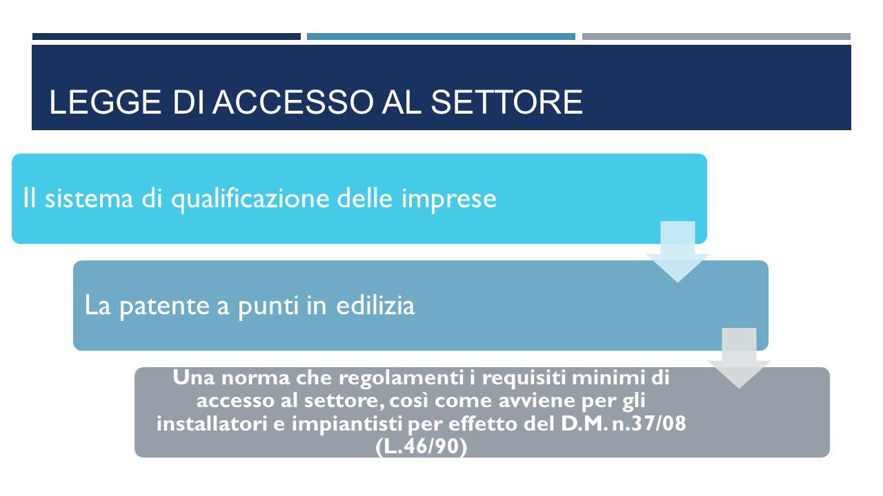 LEGGE DI ACCESSO AL SETTORE Il sistema di qualificazione delle impreseLa patente a punti in edilizia Una norma che regolamenti i requisiti minimi di accesso al settore, così come avviene per gli installatori e impiantisti per effetto del D.M.
