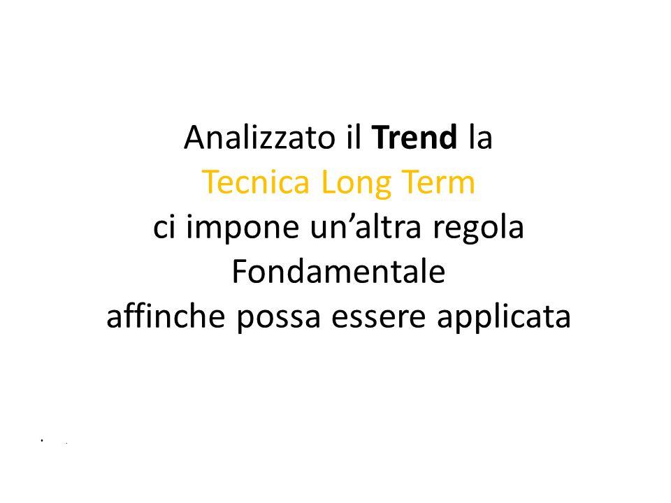 Analizzato il Trend la Tecnica Long Term ci impone un'altra regola Fondamentale affinche possa essere applicata.