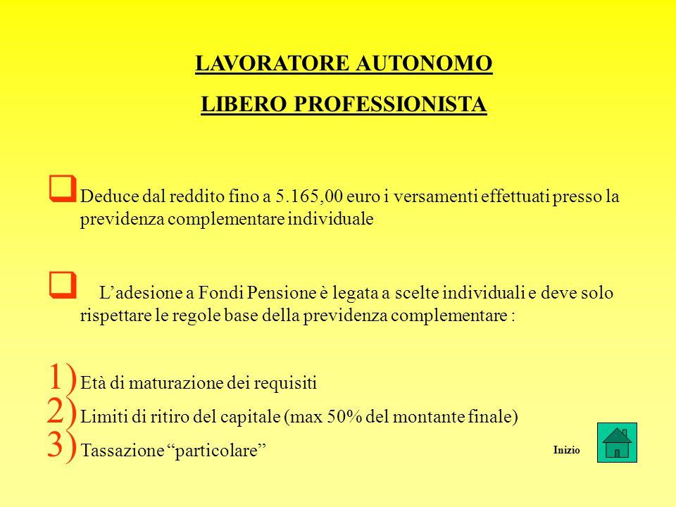 LAVORATORE AUTONOMO LIBERO PROFESSIONISTA  Deduce dal reddito fino a 5.165,00 euro i versamenti effettuati presso la previdenza complementare individ
