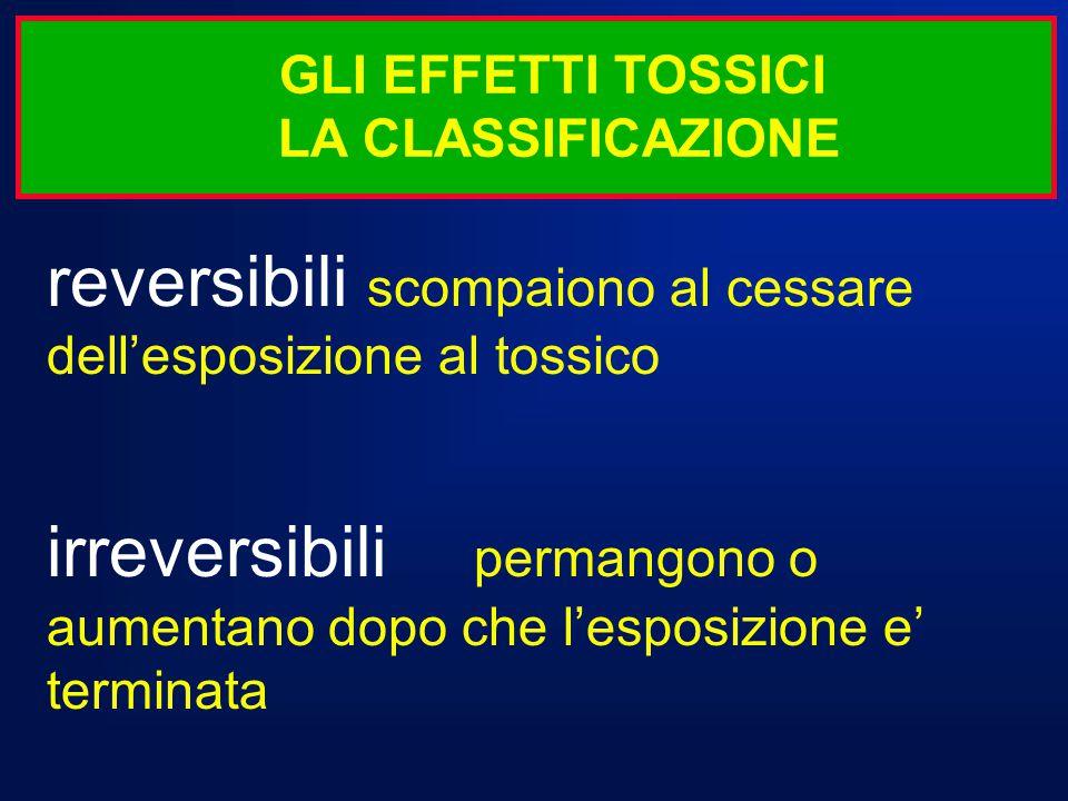 reversibili scompaiono al cessare dell'esposizione al tossico irreversibili permangono o aumentano dopo che l'esposizione e' terminata GLI EFFETTI TOS