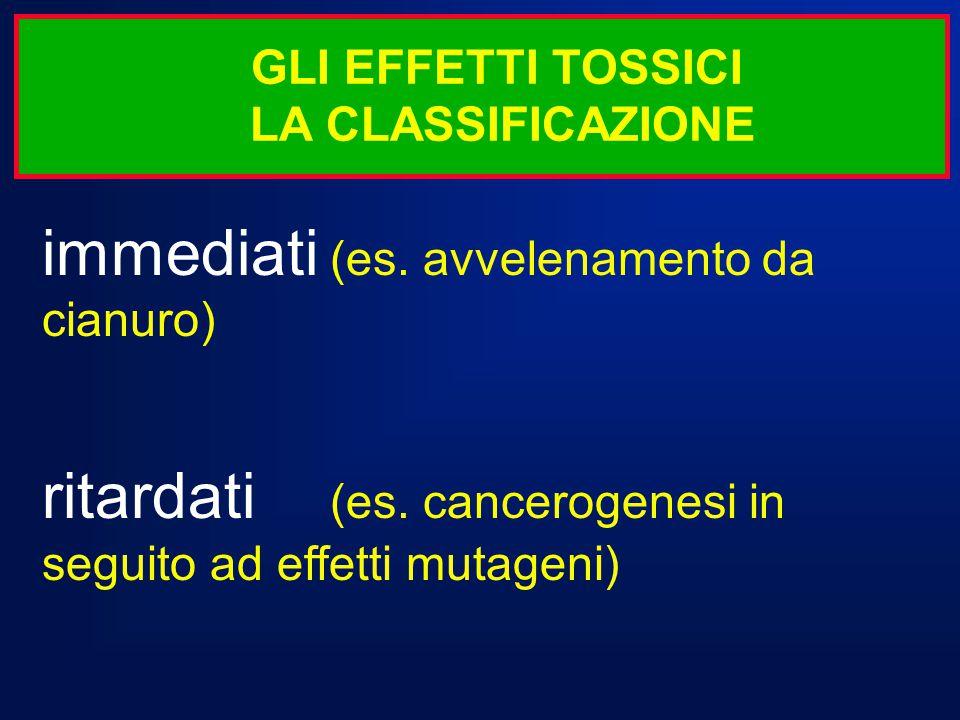immediati (es. avvelenamento da cianuro) ritardati (es. cancerogenesi in seguito ad effetti mutageni) GLI EFFETTI TOSSICI LA CLASSIFICAZIONE