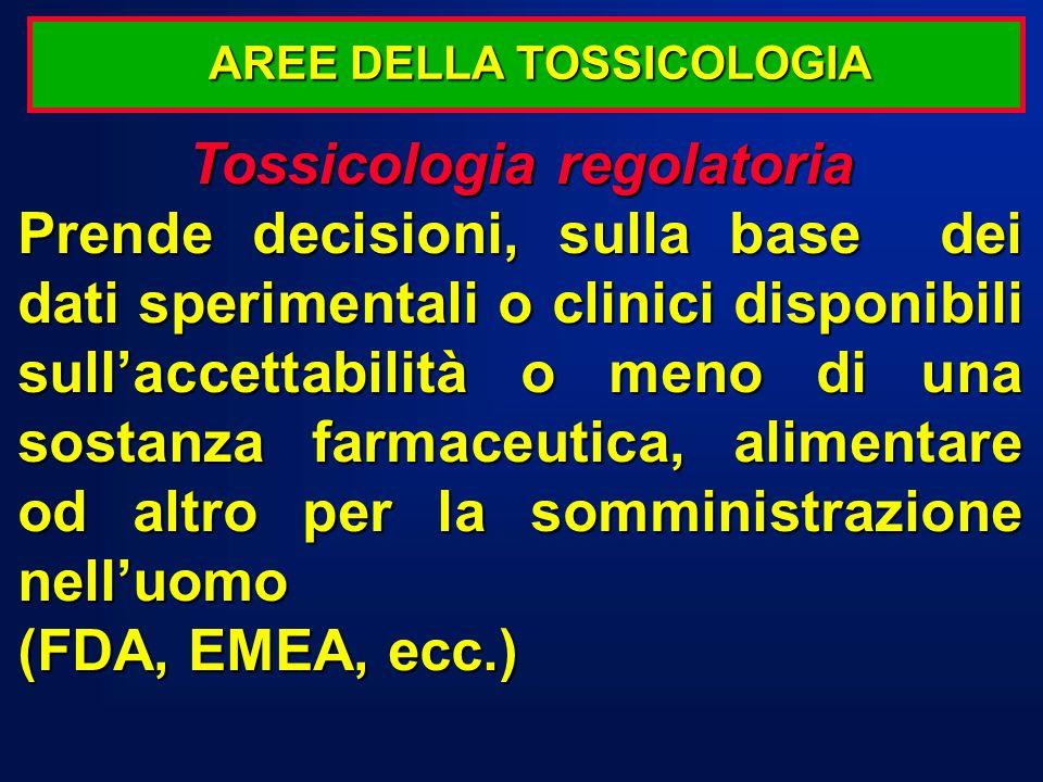 Tossicologia regolatoria Prende decisioni, sulla base dei dati sperimentali o clinici disponibili sull'accettabilità o meno di una sostanza farmaceuti