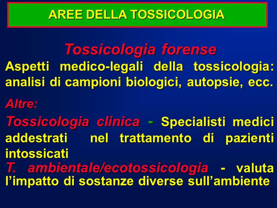 Tossicologia forense Aspetti medico-legali della tossicologia: analisi di campioni biologici, autopsie, ecc. Altre: Tossicologia clinica - Specialisti