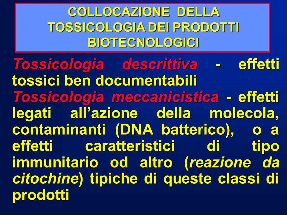 Tossicologia descrittiva - effetti tossici ben documentabili Tossicologia meccanicistica - effetti legati all'azione della molecola, contaminanti (DNA
