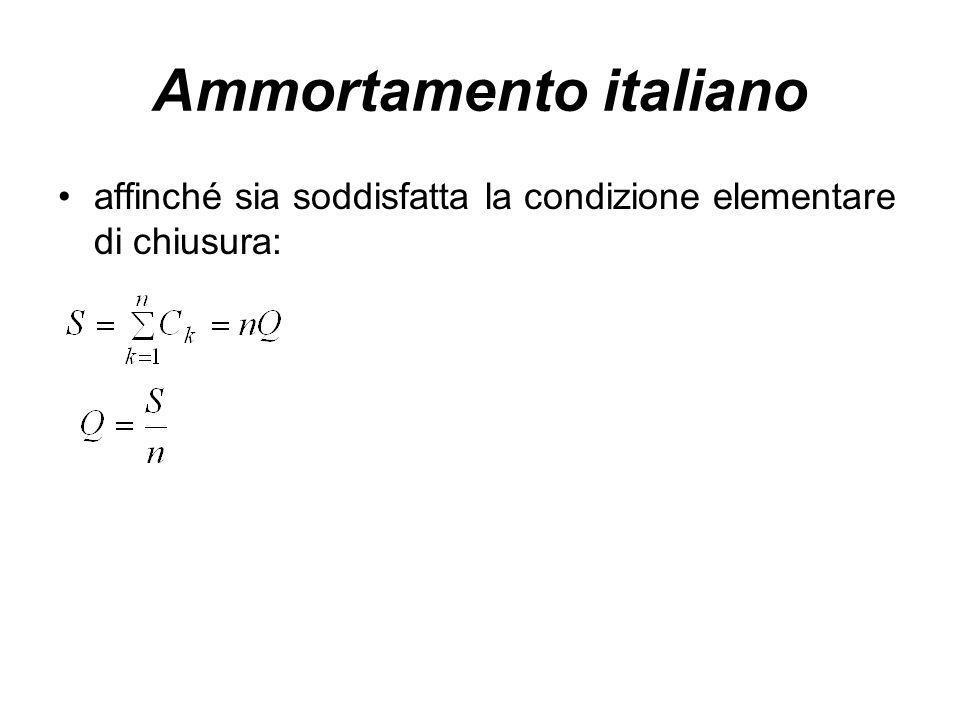 affinché sia soddisfatta la condizione elementare di chiusura: Ammortamento italiano