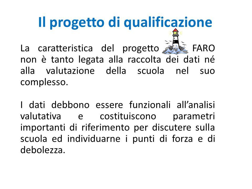 Il progetto di qualificazione La caratteristica del progetto FARO non è tanto legata alla raccolta dei dati né alla valutazione della scuola nel suo c