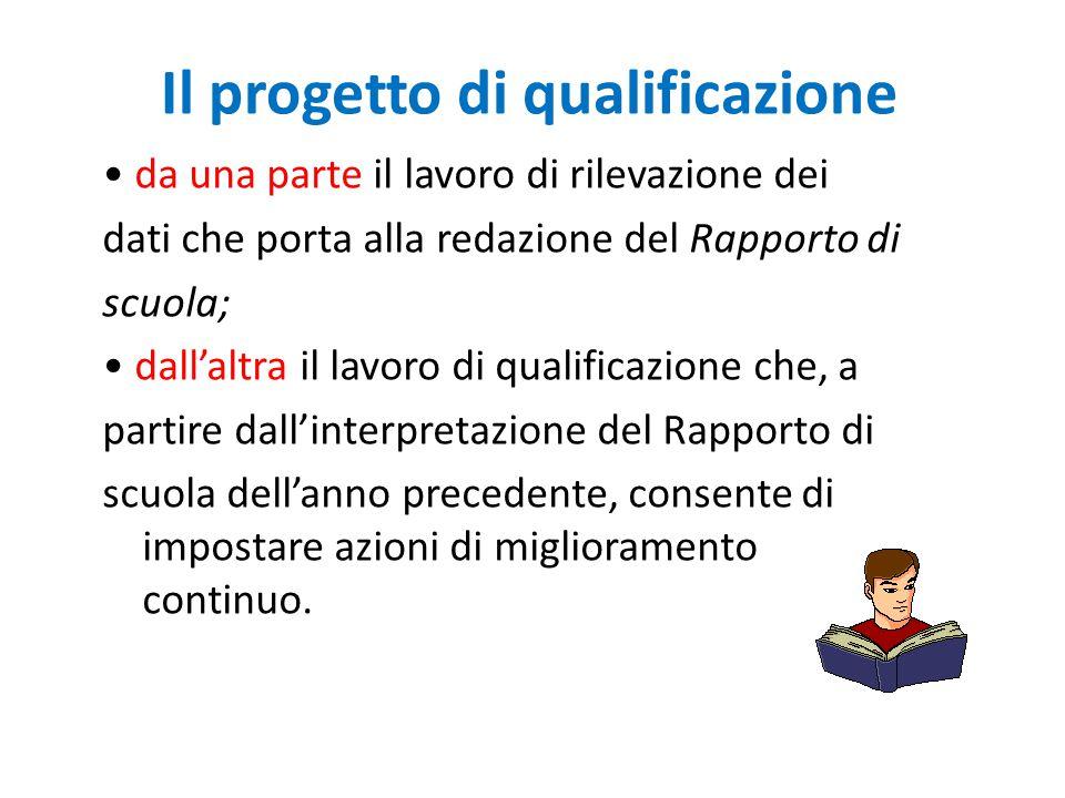 SOTTOCRITERIO 1.3 - Motivare e supportare il personale dell' Istituzione Scolastica e agire come modello di ruolo.