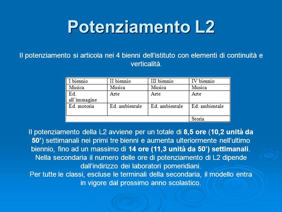 Potenziamento L2 Il potenziamento si articola nei 4 bienni dell'istituto con elementi di continuità e verticalità. Il potenziamento della L2 avviene p