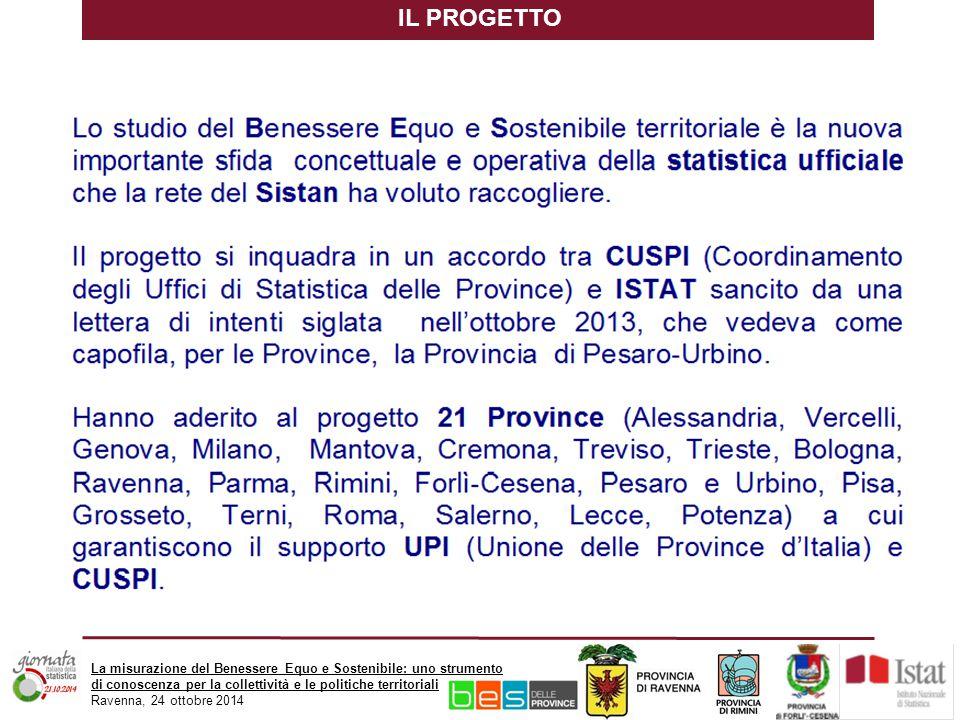 La misurazione del Benessere Equo e Sostenibile: uno strumento di conoscenza per la collettività e le politiche territoriali Ravenna, 24 ottobre 2014 IL PROGETTO
