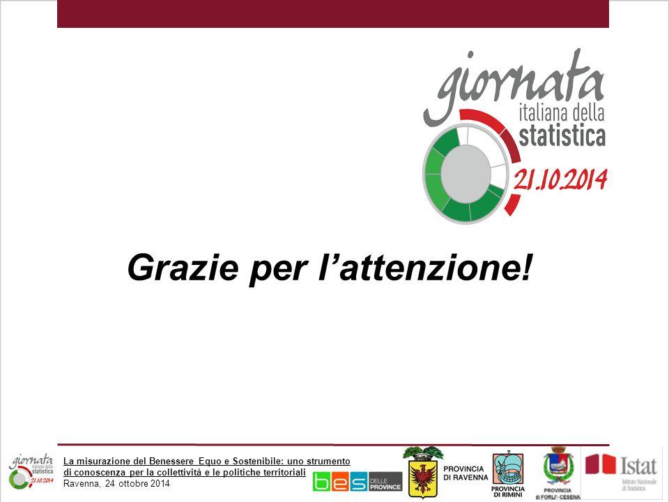 La misurazione del Benessere Equo e Sostenibile: uno strumento di conoscenza per la collettività e le politiche territoriali Ravenna, 24 ottobre 2014 Grazie per l'attenzione!