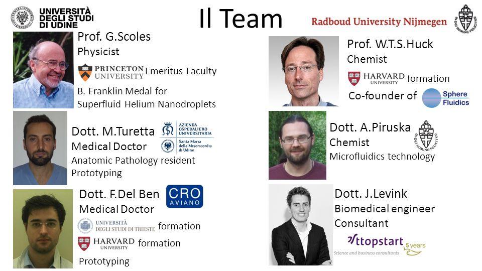 Il Team Dott. A.Piruska Chemist Microfluidics technology Dott. J.Levink Biomedical engineer Consultant Prof. W.T.S.Huck Chemist Co-founder of formatio
