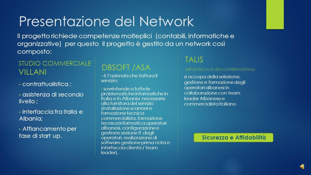 Presentazione del Network STUDIO COMMERCIALE VILLANI contrattualistica ; assistenza di secondo livello ; interfaccia fra Italia e Albania; Affiancamento per fase di start up.