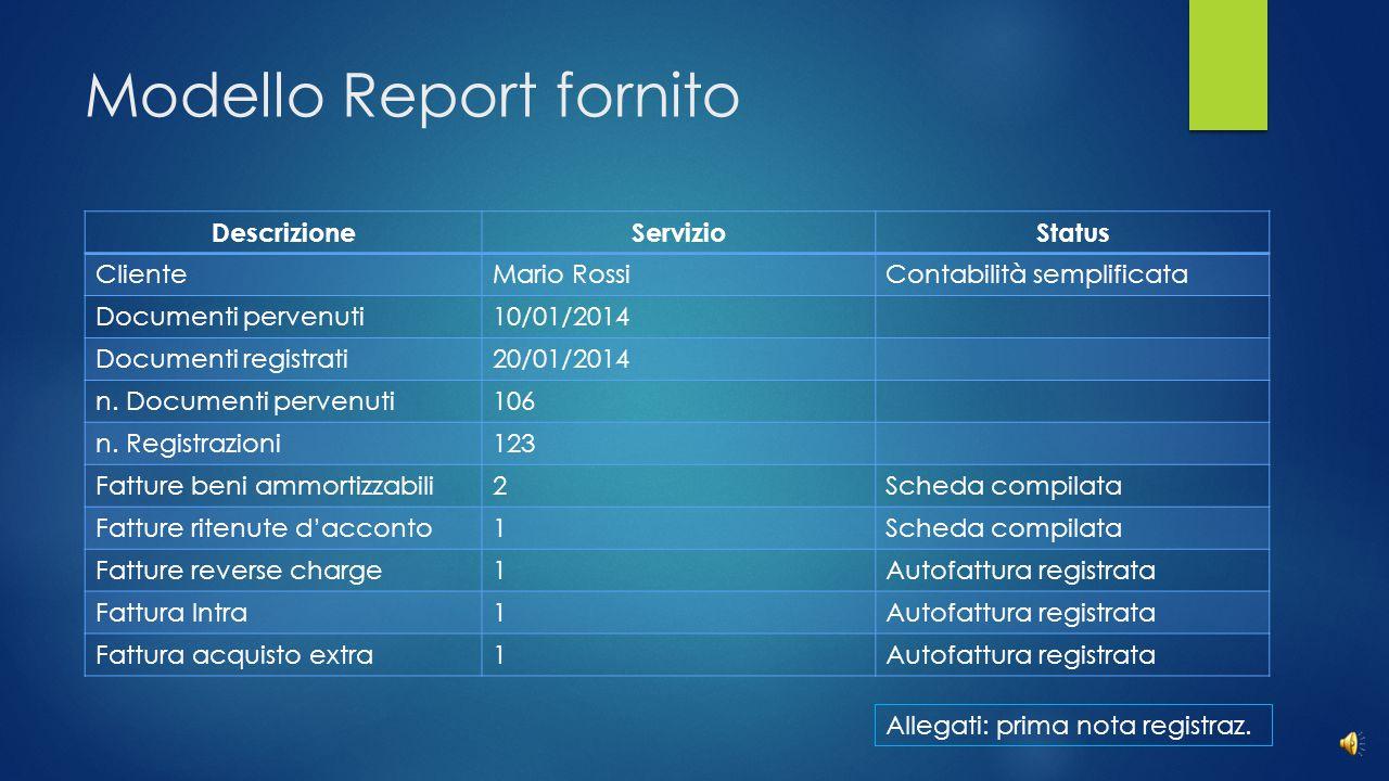 Modello Report fornito DescrizioneServizioStatus ClienteMario RossiContabilità semplificata Documenti pervenuti10/01/2014 Documenti registrati20/01/2014 n.