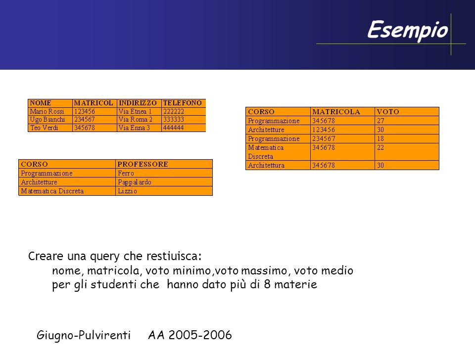 Giugno-Pulvirenti AA 2005-2006 –Non puo' essere usata la WHERE per restringere i gruppi.