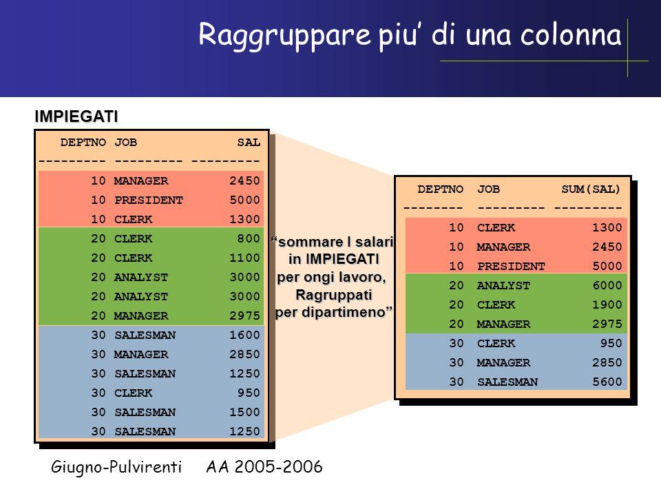 Giugno-Pulvirenti AA 2005-2006 Sintassi, riassumiamo SelectSQL ::= select ListaAttributiOEspressioni from ListaTabelle [ where CondizioniSemplici ] [ group by ListaAttributiDiRaggruppamento ] [ having CondizioniAggregate ] [ order by ListaAttributiDiOrdinamento ]