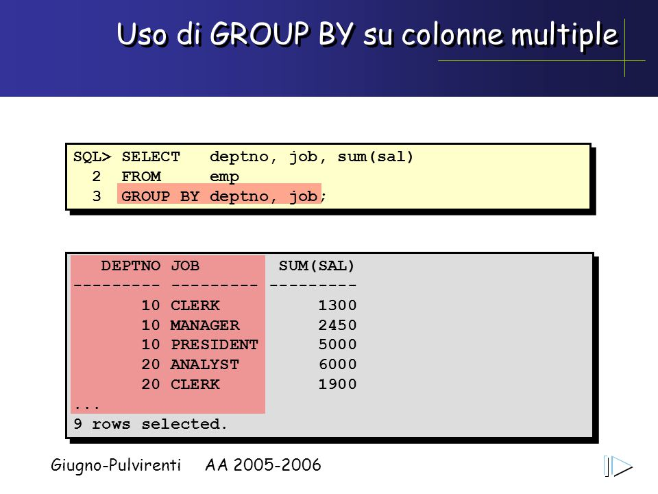 Giugno-Pulvirenti AA 2005-2006 Uso di GROUP BY su colonne multiple SQL> SELECT deptno, job, sum(sal) 2 FROM emp 3 GROUP BY deptno, job; DEPTNO JOB SUM(SAL) --------- --------- --------- 10 CLERK 1300 10 MANAGER 2450 10 PRESIDENT 5000 20 ANALYST 6000 20 CLERK 1900...