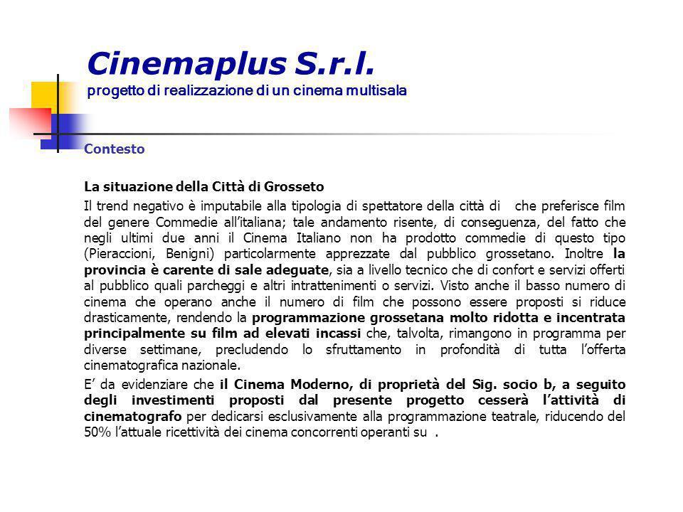 Cinemaplus S.r.l. progetto di realizzazione di un cinema multisala Contesto La situazione della Città di Grosseto Il trend negativo è imputabile alla