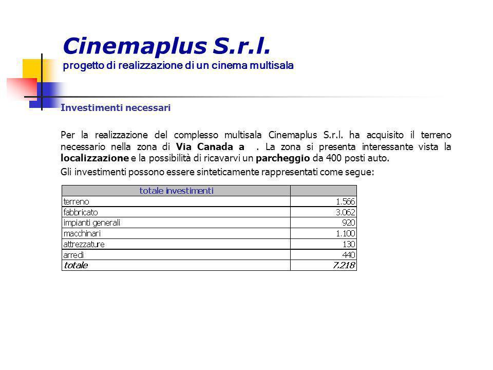 Cinemaplus S.r.l. progetto di realizzazione di un cinema multisala Investimenti necessari Per la realizzazione del complesso multisala Cinemaplus S.r.